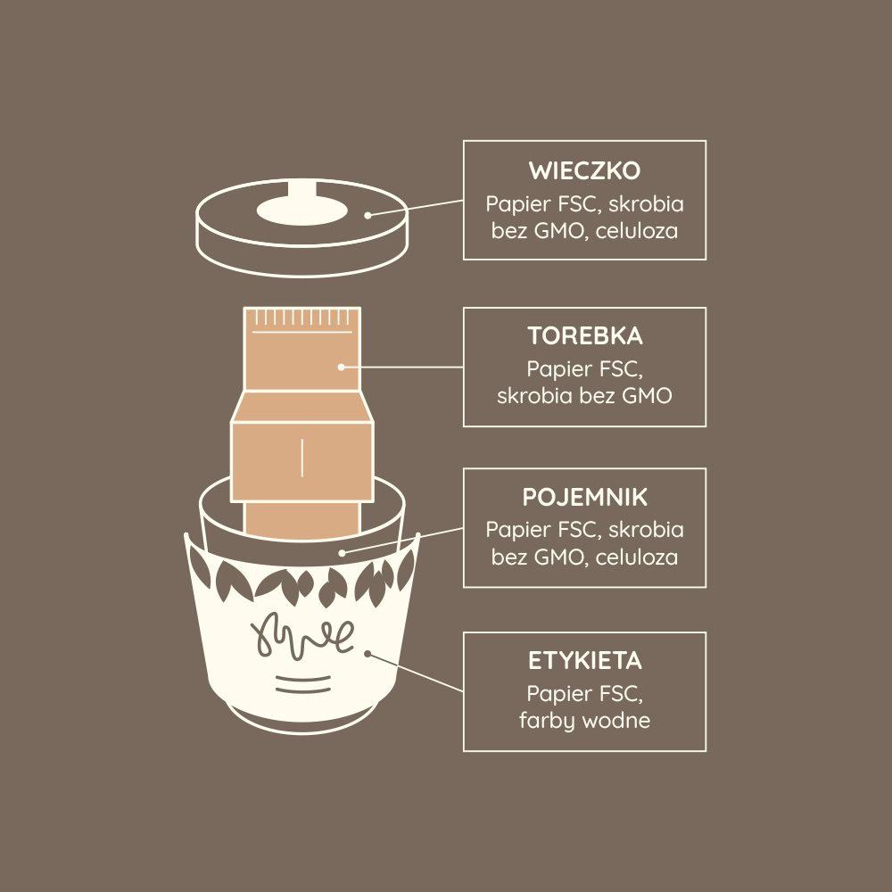Dzień bez foliowych opakowań info eko opakowanie organiczna herbata Home info eko opakowanie